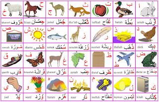 aprender alfabeto arabe