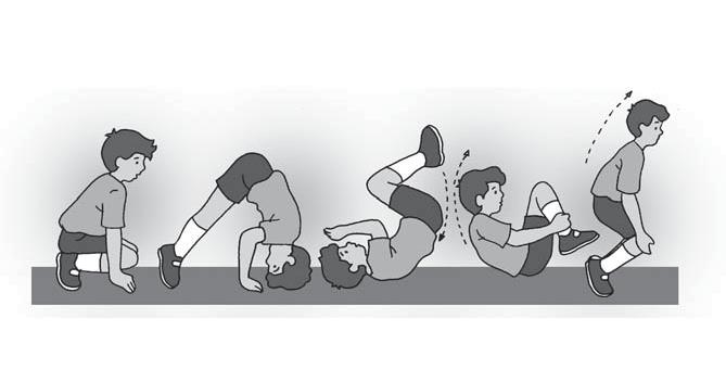Bagaiman teknik latihan Guling (Roll), dan Lenting Tangan ...