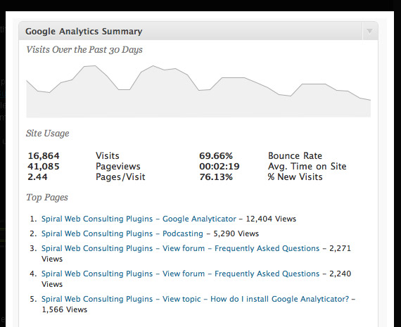 google-analyticator-wordpress-jquery-plugin