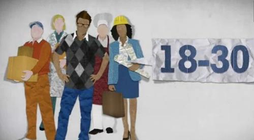 Programa de trabalho para jovens na Europa