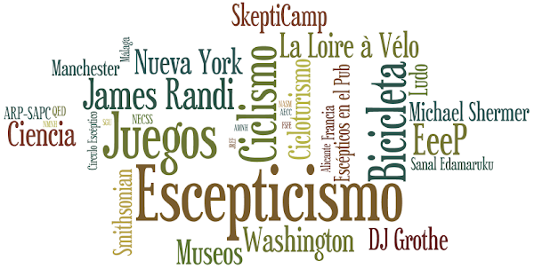 My 2012 Tag Cloud