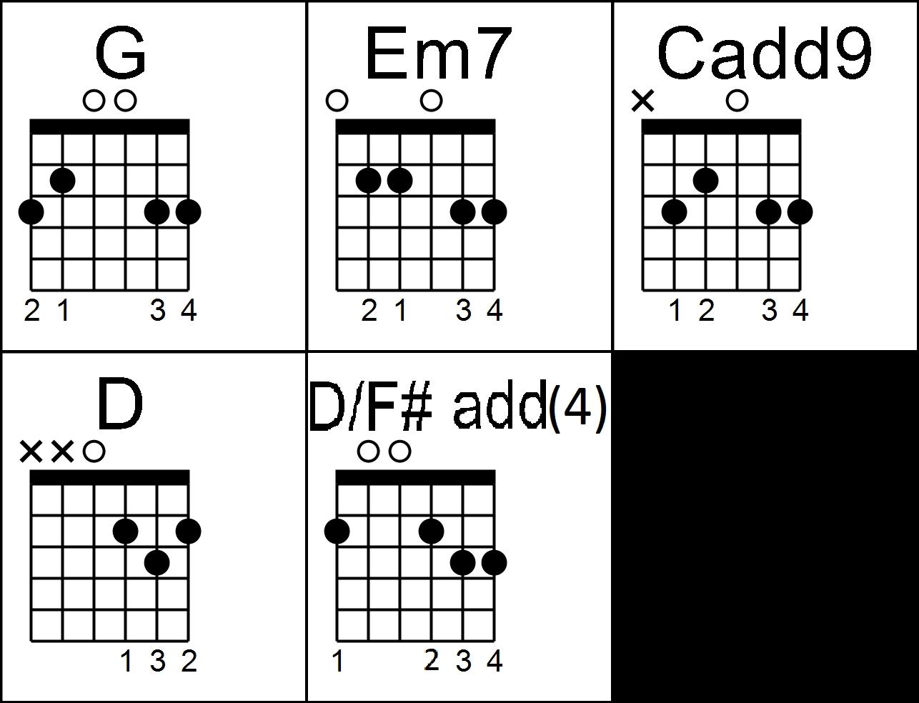 Pinoy Guitar Stuffs Pelikula By Bob Chords
