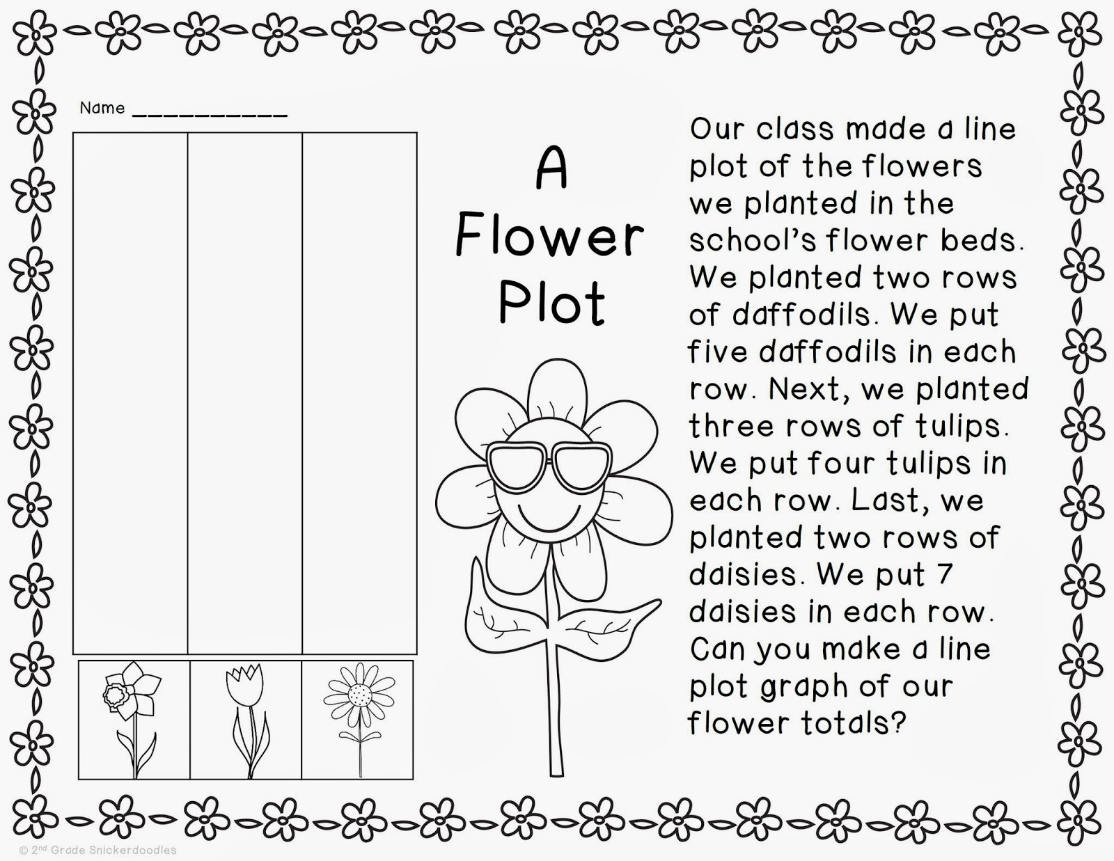 Make Addition Worksheets aprita – Repeated Addition Worksheets for 2nd Grade