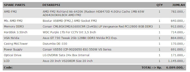 Komputer Rakitan Intel 6 Jutaan untuk Game PC Berat