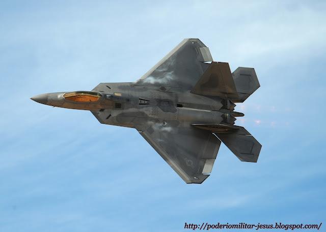 Evaluación de Aviones de Combate Rusos vs Occidentales