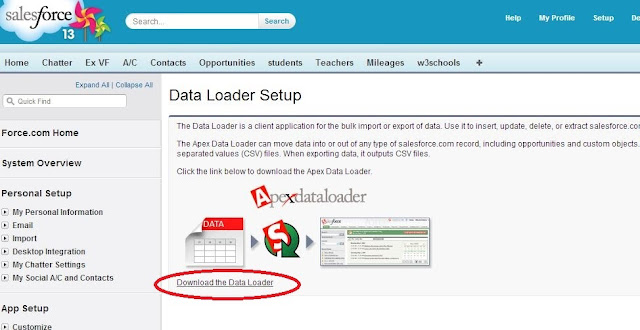 dataloader download