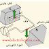 شرح طريقة عمل المولد الكهربائي