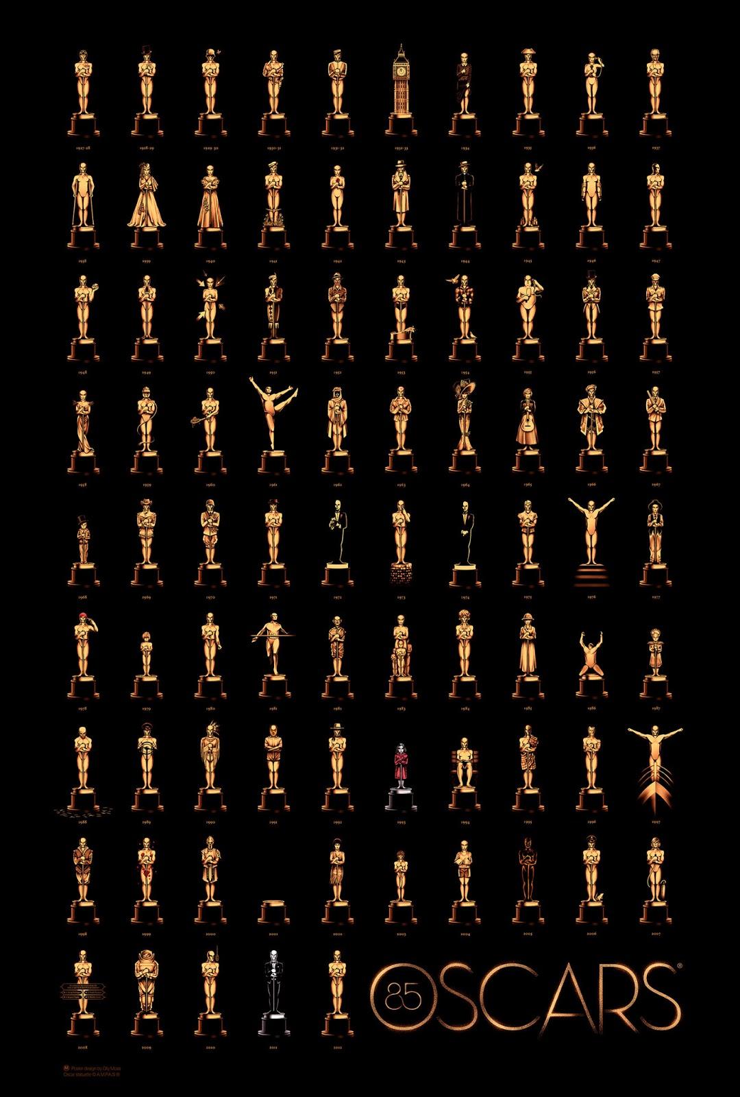 http://4.bp.blogspot.com/-dkm7llQ3-zE/URmBCLwXr6I/AAAAAAAAaDs/6LBk4_rfSe4/s1600/Oscars+by+Olly+Moss.jpg