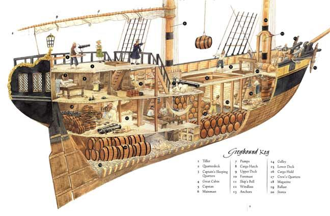 Tall Ship Models For Decoration