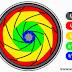 Memahami Aperture, Shutter Speed dan ISO