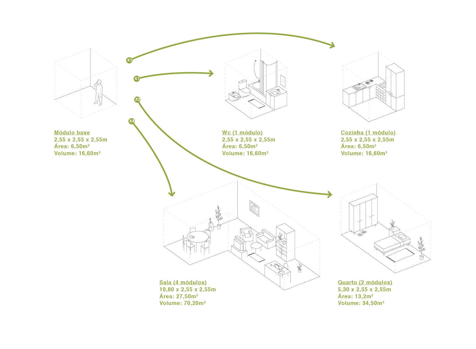Fala atelier a f a s i a for Architecture modulaire definition