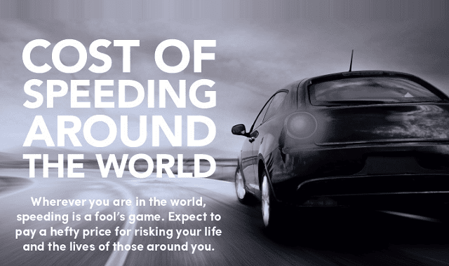 Cost of Speeding Around the World