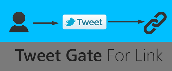 How to create a tweet gate on a link using Twitter web intent?