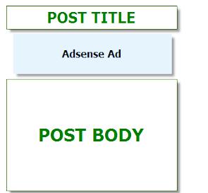 addsense