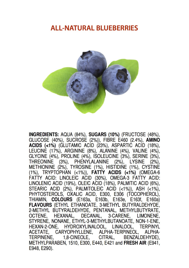 ingredients of all natural blueberries