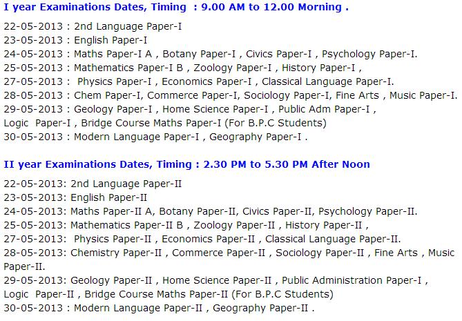 intermediate bridge course model papers
