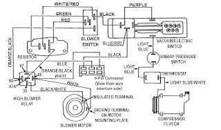 T25046675 2005 expedition fuse box diagram likewise T6210560 Fuse relay diagram under further Wiring Diagram For 2001 Mazda Tribute together with Trackback further 2002 F350 Gem Module Location. on 2004 ford excursion radio wiring diagram