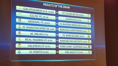 Octavos de Final Champions League 2012 - 2013