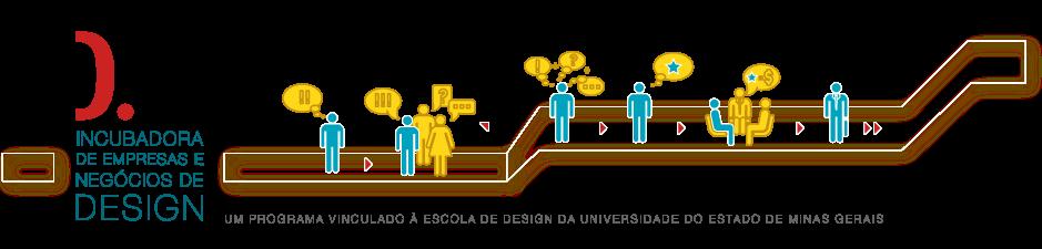 D. Incubadora de Empresas e Negócios de Design