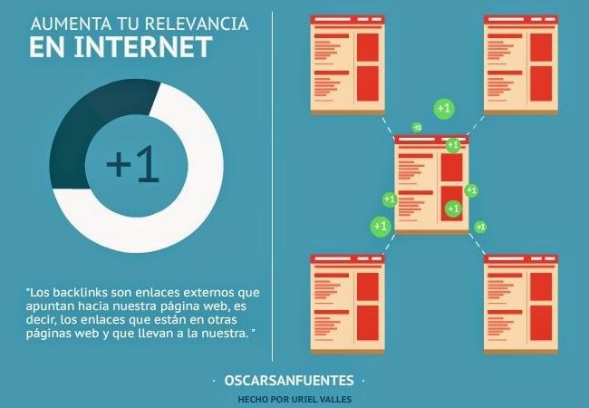 Qué son los backlinks y cómo utilizarlos para el SEO