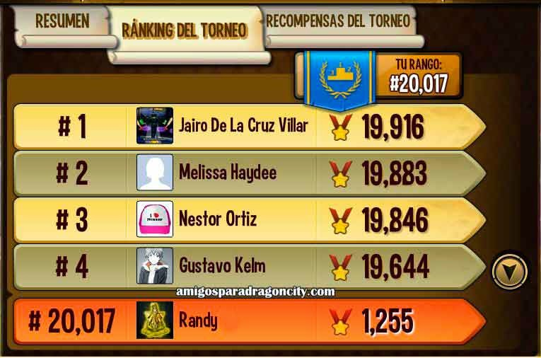 imagen del ranking de la isla torneo de dragon city