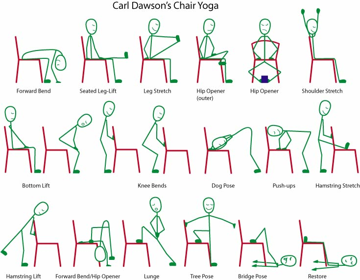 Chair Yoga Poses http://bloggingisdefinitelyinnovative.blogspot.com/2011/02/beginner-small-group-presentations.html