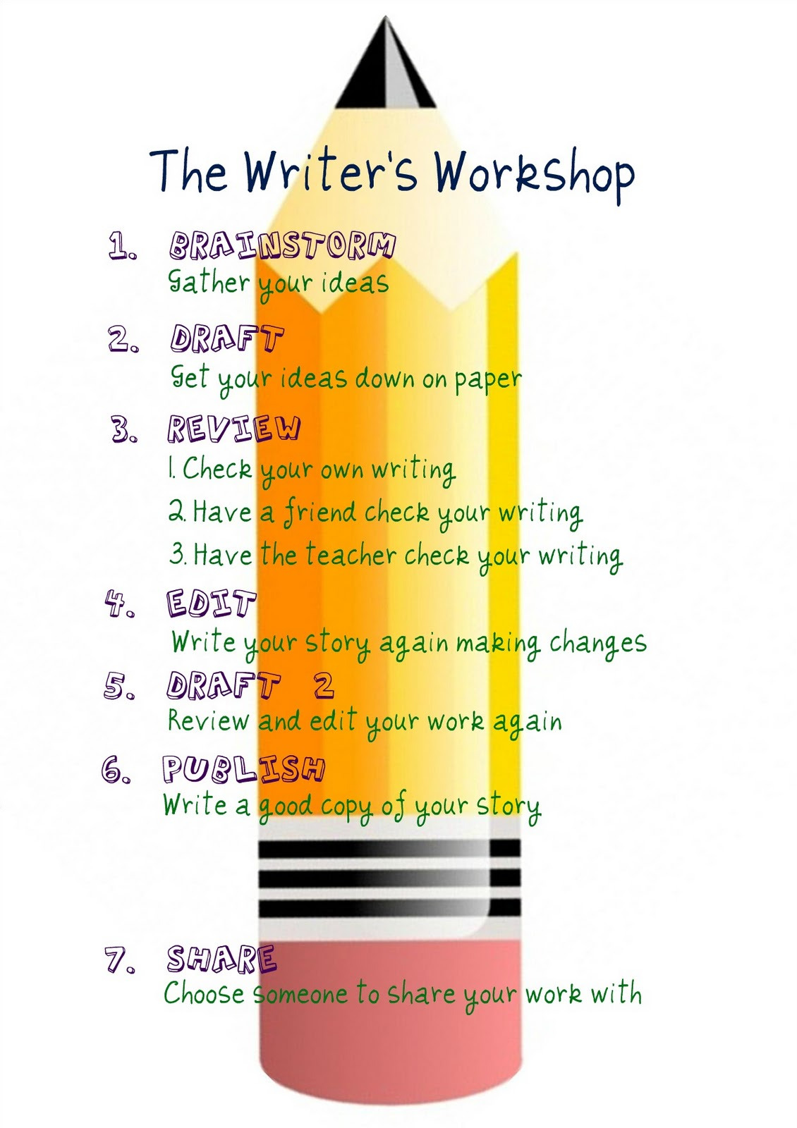 Cheapest essay writers their workshops