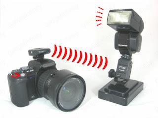 Receiver dan Transmitter untuk strobist