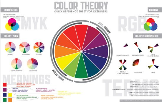 26 Best Infographics About Color Theory