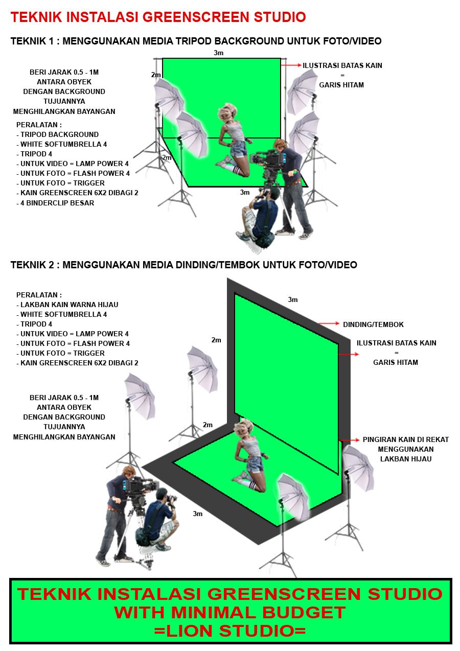 Penyewaan peralatan studio greenscreen + setting untuk foto / video ...