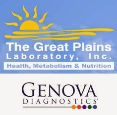 Dr Christopher Bray Md Phd Organic Acid Testing