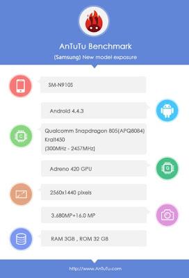 Samsung SM-N910S