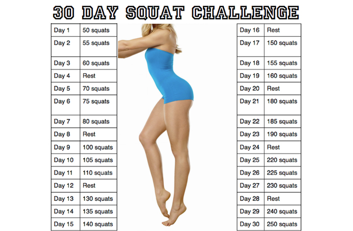 30 Day Squat Challenge Results http://amberlikes.blogspot.com/2013/04/squatting-onto-bandwagon-30-day-squat.html