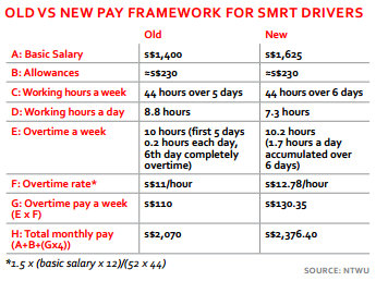 if only singaporeans stopped to think union explains smrt