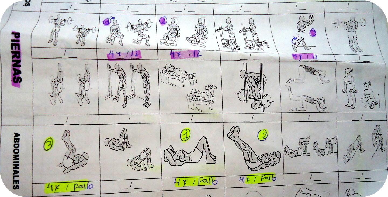 Tablas de ejercicios para hacer en casa car interior design for Gimnasio las tablas
