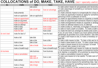 COLLOCATIONS OF DO, MAKE, TAKE, HAVE (cheatsheet)