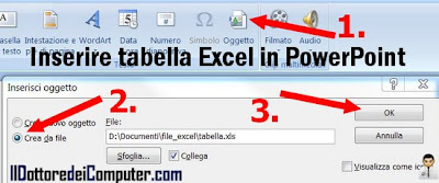 inserire tabella excel powerpoint
