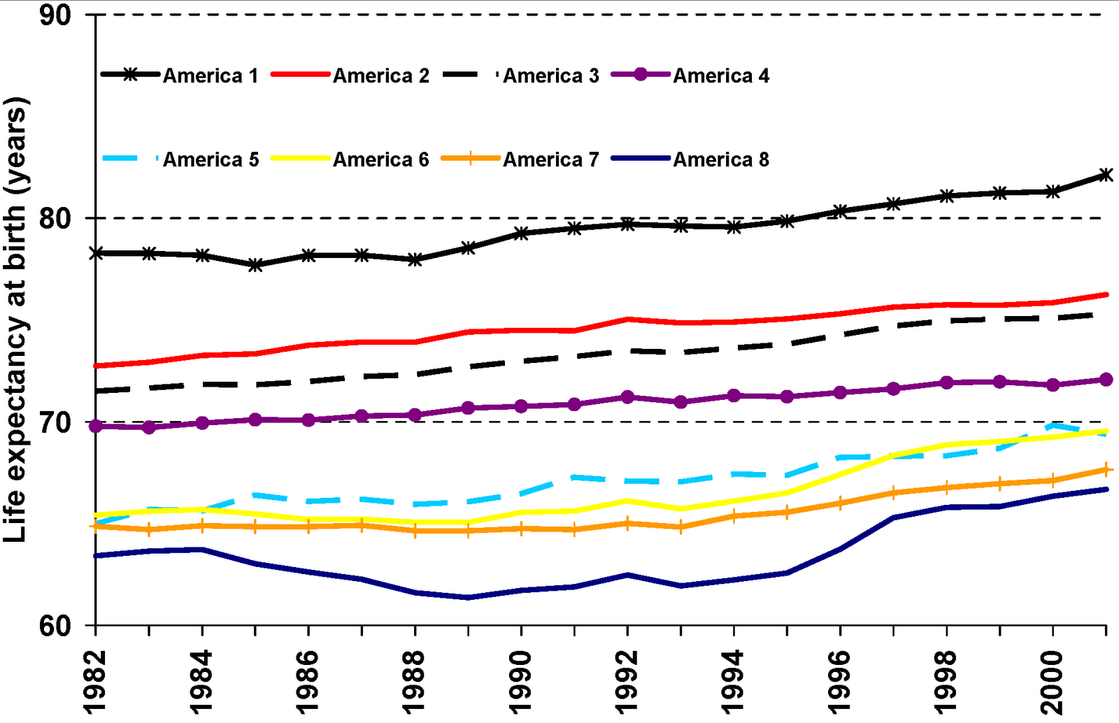 an introduction to the issue of infant mortality in the united states Free essay: newborn mortality rates in ghana and the united states today introduction it is frequently been suggested that the infant mortality rate (imr) is.