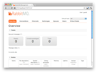 RabbitMQ WebConsole