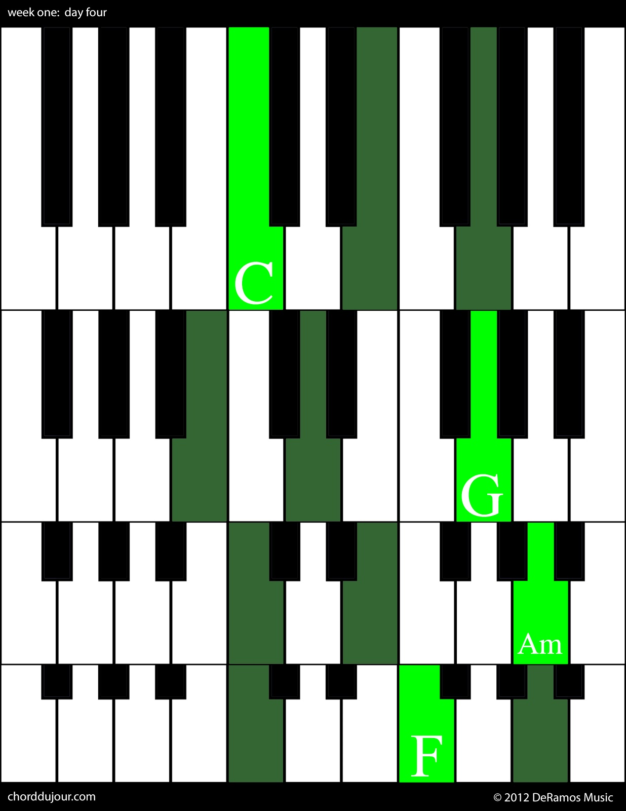 Chord Du Jour Four Chords For Piano And Guitar