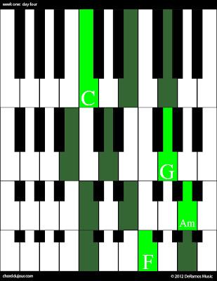 Riptard 4 Chords Piano