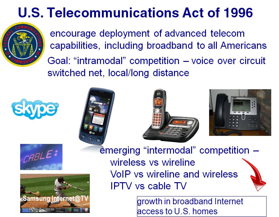 Telecommunications act of 1996 essay
