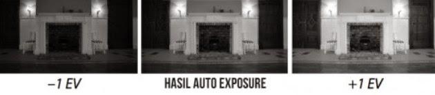 Belajar Fotografi Segitiga Exposure Shutter Speed, Aperture dan Iso