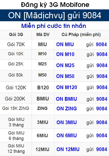 Cú pháp tin nhắn đăng ký 3G Mobifone đơn giản nhất