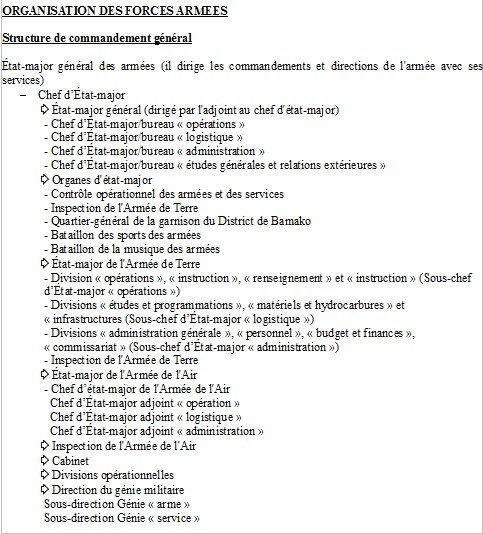 Image Result For Cv Militaire Sous Officier