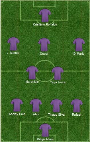 Melhores jogadores da rodada champions league 2012/2013