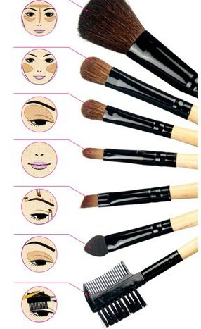 Great makeup brush chart