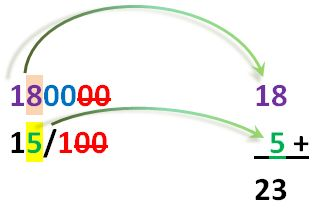 Gambar: Perhitungan diskon belasan persen (puluhan)