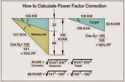 correction factor calculator