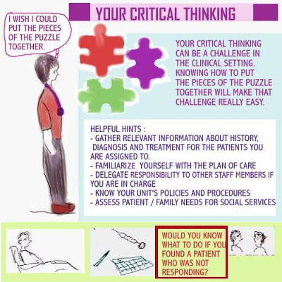 how you will use critical thinking as a nurse See how nursing and critical thinking go hand in hand in sharpening critical thinking skills identify the common characteristics of a critical thinker.